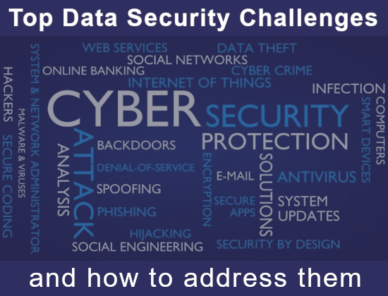 Top Data Security Challenges and how to address them